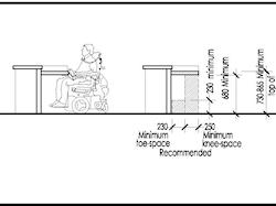 Countertop Height For Wheelchair : Figure 2.7.1.1(b) Better Practices for Accessible Service Counters.